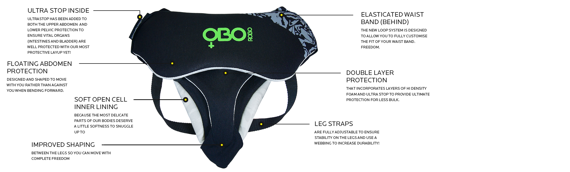 Pelvic Guard (Female)